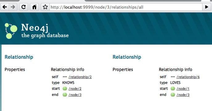 neo4j get all relationship types in a database