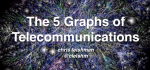 5 Graphs of Telecommunications