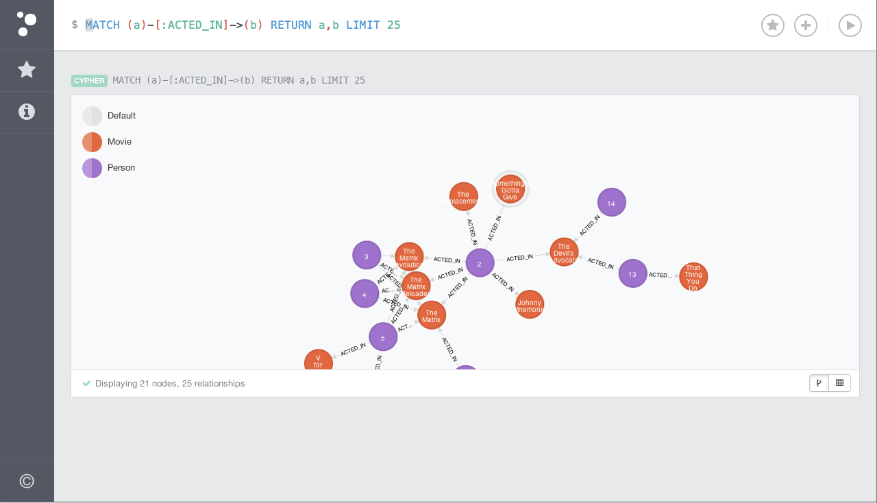 Anything linux big data containerization graph database and courtesy from neo4j website baditri Images
