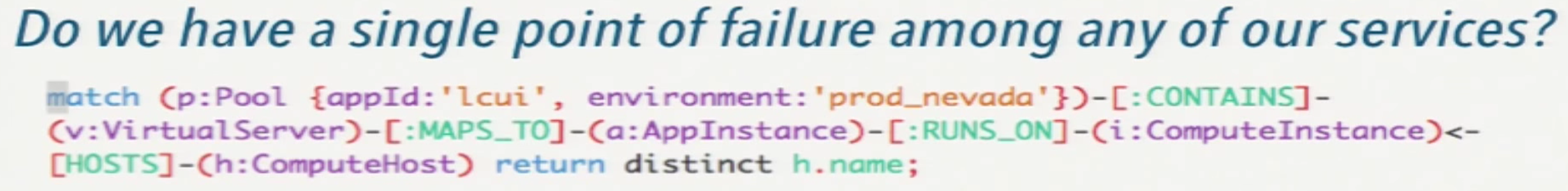 A Cypher Query to Discover a Single Point of Failure among Microservices