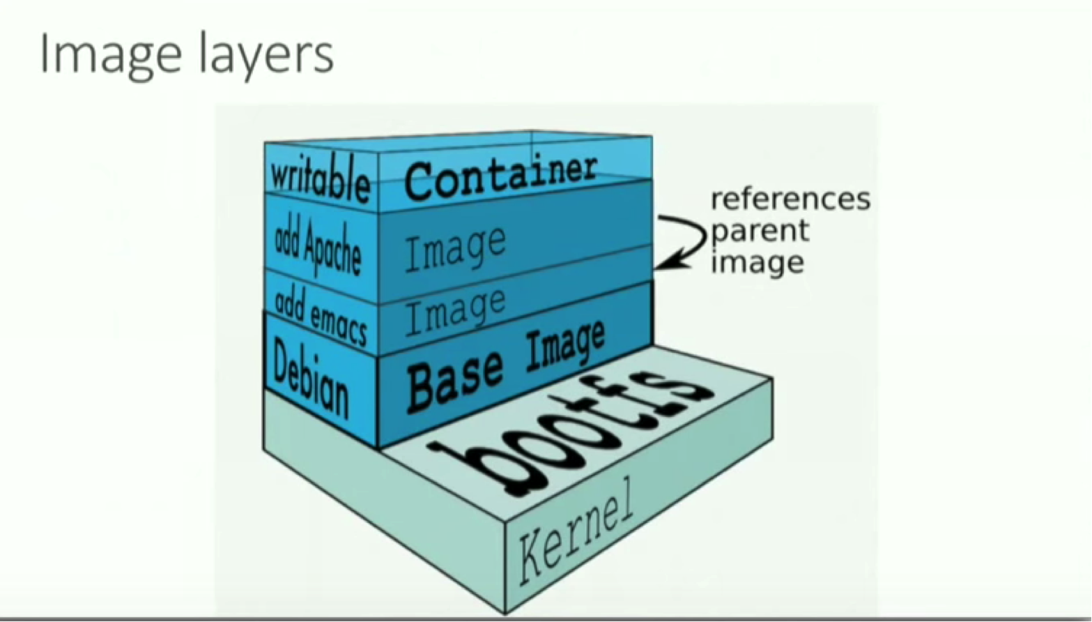 how to delete docker images and containers