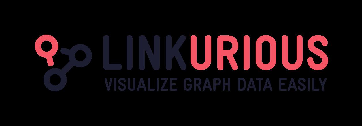 LINKURIOUS