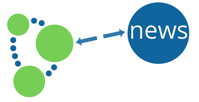Neo4j_news_thumb