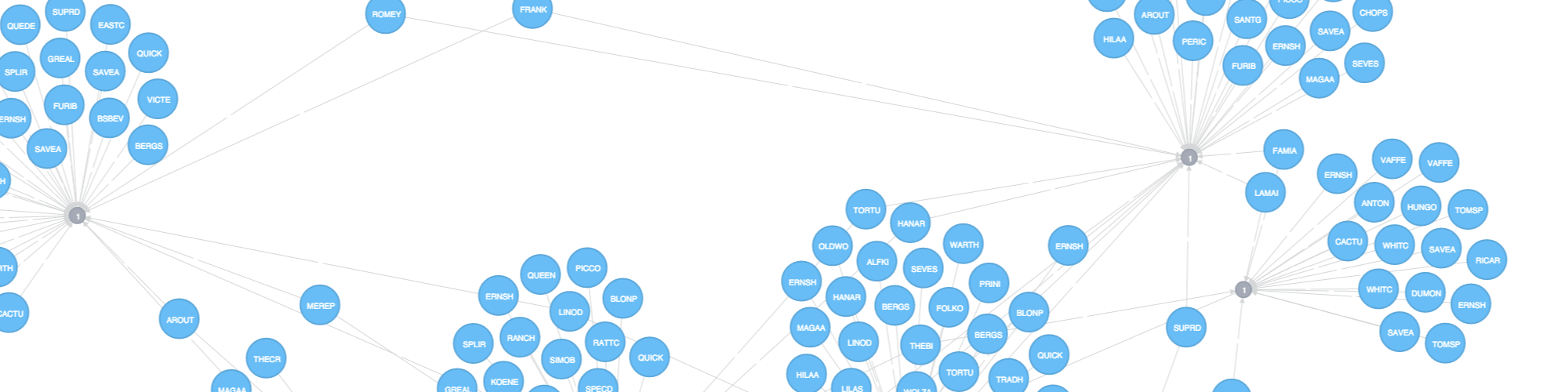 Graph Neo4j2-2 Banner