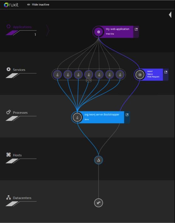 node-js-topology-path