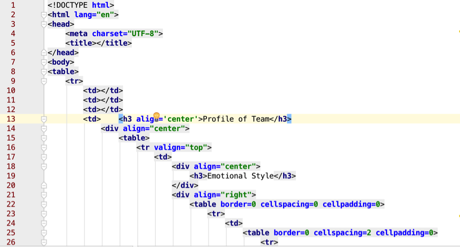 The HTML Equivalent of a Profile Tree