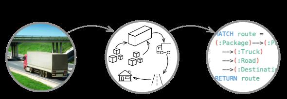 plc myforum ro :: View topic - Neo4j Graph Database